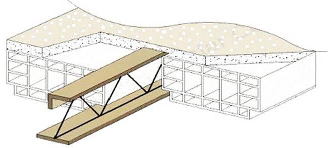 Chromite-Roof